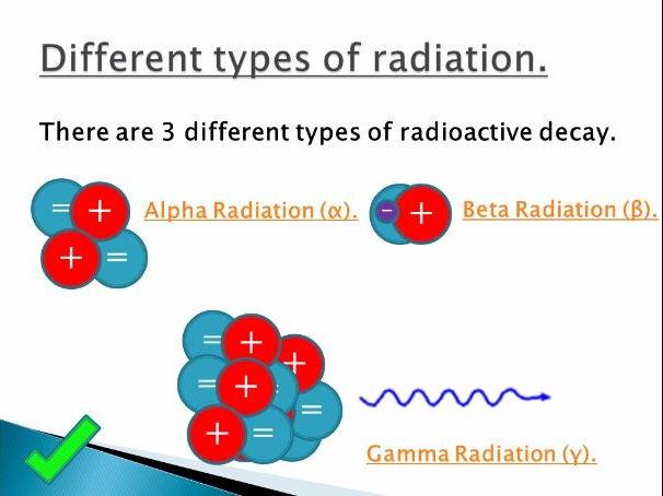 Radioactive Decay: 9-1 GCSE Physics