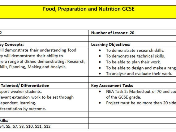 Food tech coursework help