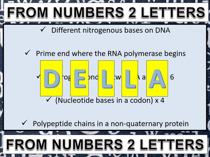 Transcription factors, the lac operon & DELLA proteins (CIE A-level Biology)