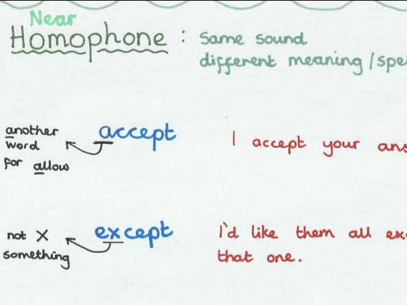 Homophone helpsheets with fun tricks for remembering!