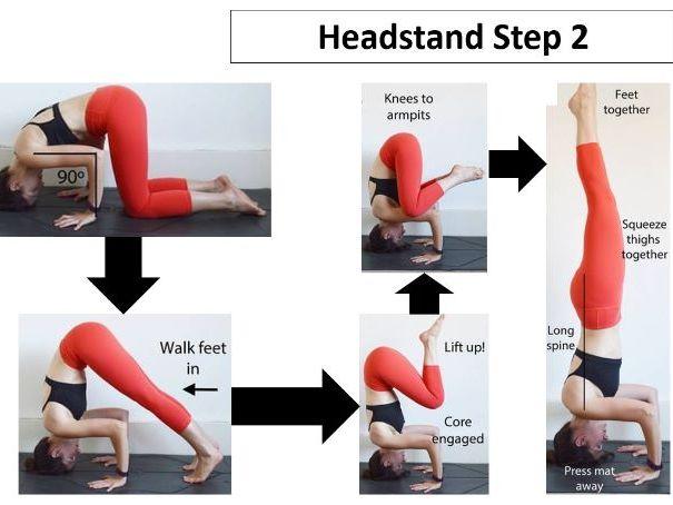 Gymnastics PE Headstand visual aid/coaching card