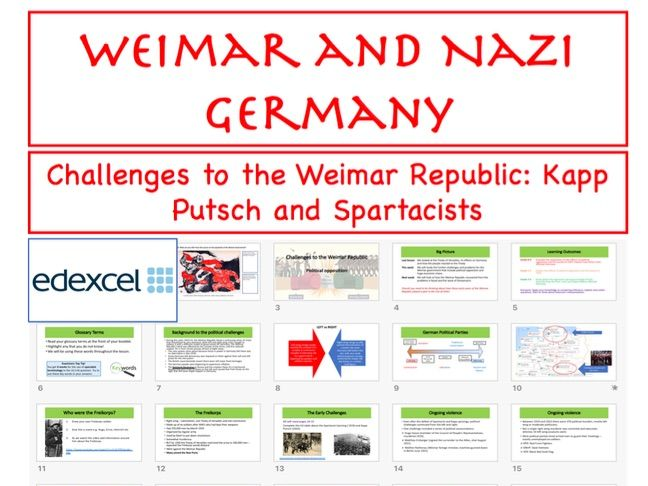 Challenges to the Weimar Republic