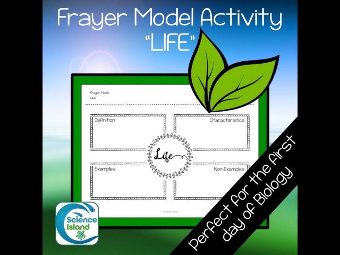 Frayer Model Activity on LIFE
