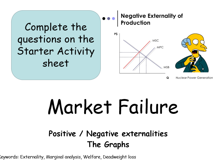 Negative Externalities (Graphs)