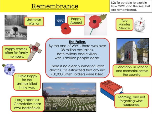 First World War Remembrance