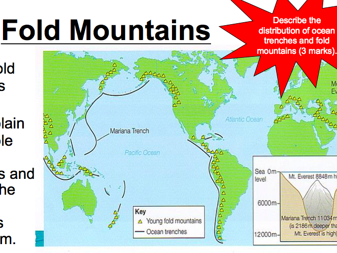 AQA GCSE Geography: Lesson 3 & 4 The Restless Earth -  Fold Mountains