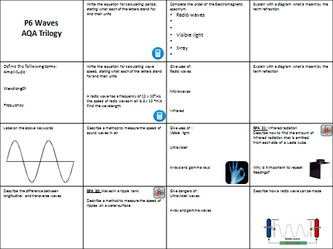 AQA Trilogy P6 Waves revision