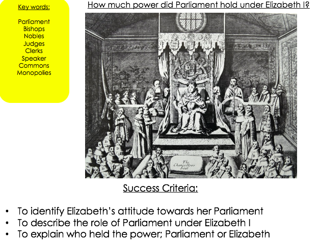 How much power did Parliament hold under Elizabeth I?