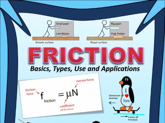 FRICTION - Basic,Types, Use and Applications- Unit Plan with Worksheets