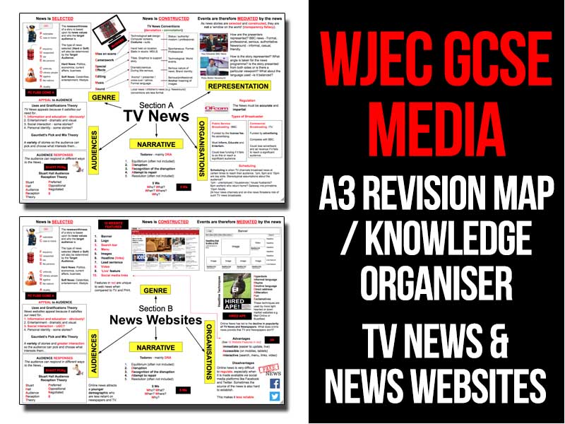 WJEC GCSE Media A3 Revision Mat / Knowledge Organiser - News Exam 2018