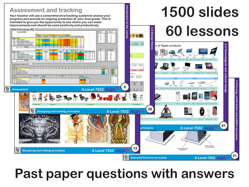 AQA A Level theory lesson presentations with tracker