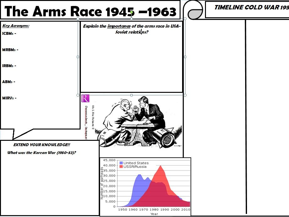 Edexcel GCSE History - Cold War - Topic 1 - The Arms Race - WORKSHEET