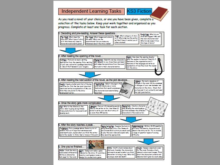 KS3 Independent Reading Tasks