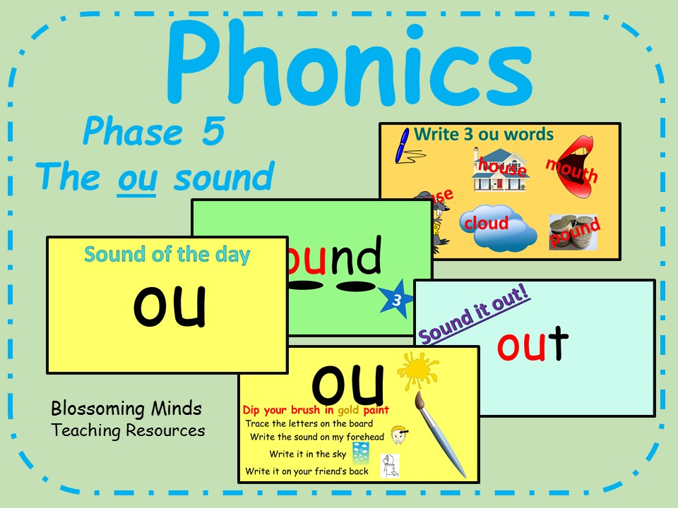 Printable Worksheets phonics worksheets phase 5 : The 'th' Sound - Animated PowerPoint presentation and worksheet by ...