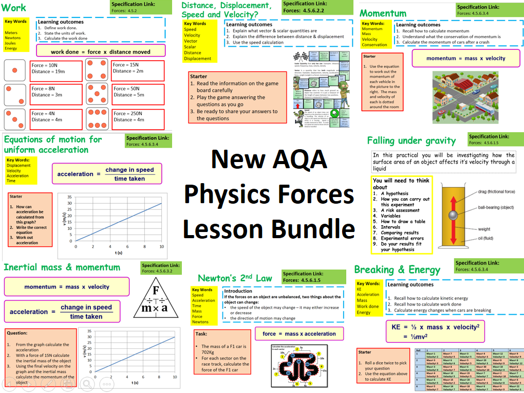 New AQA Physics Forces Lesson Bundle