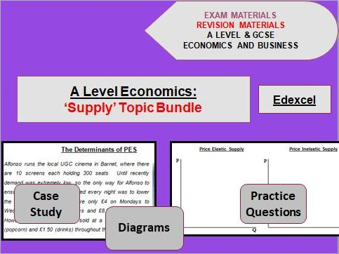 Supply Bundle: A Level Economics