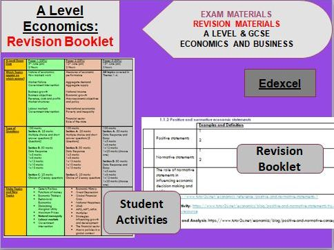 Updated A Level Economics FULL REVISION BOOKLET: 86 Pages
