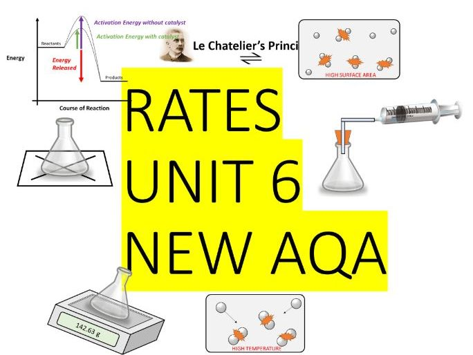 AQA Combined Science Trilogy - Chemistry Whole Unit 6 - Rates of Reaction & Equilibrium