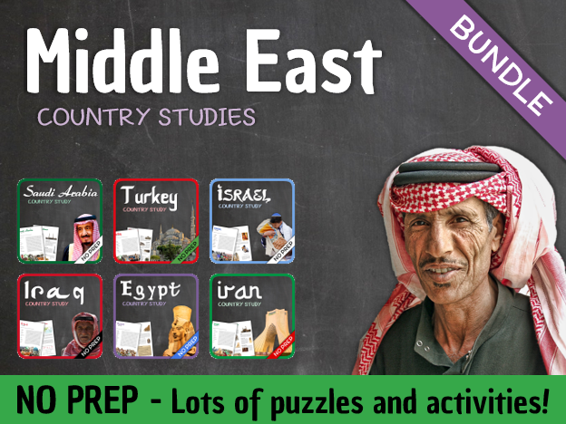 Country Studies Bundle (The Middle East)