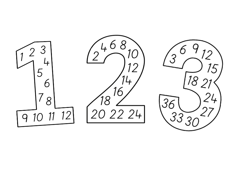 Multiplication Posters - B&W