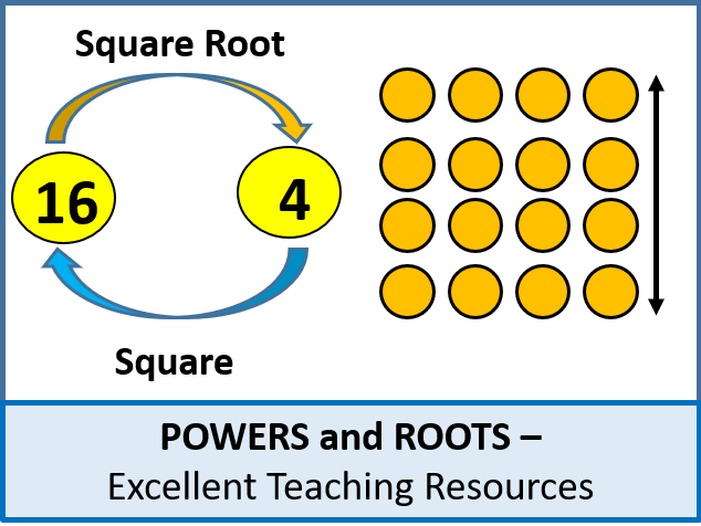 Number: Powers and Roots (+ matching activity)