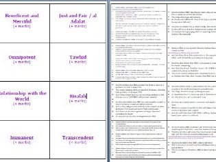 60 Exemplar Islam Exam Style Question Cards - 4 and 5 Markers