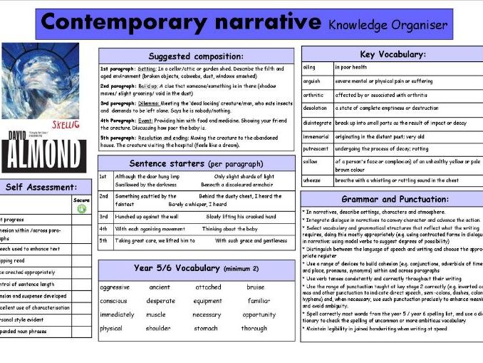 Skellig Contemporary Narrative Knowledge Organiser