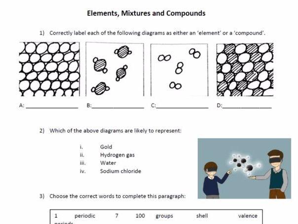 GCSE Elements, Mixtures and Compounds