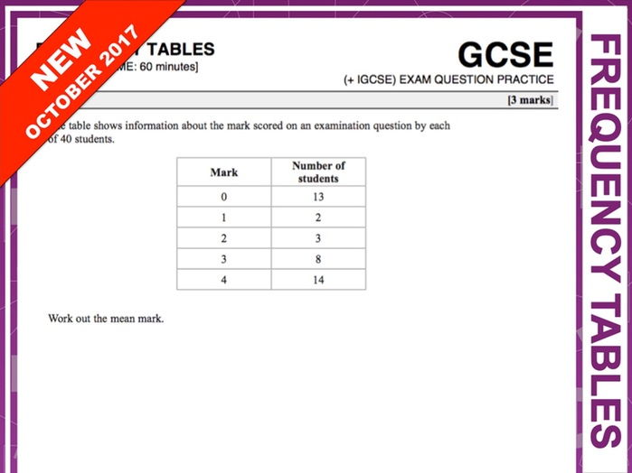 GCSE 9-1 Exam Question Practice (Frequency Tables)