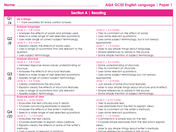 AQA GCSE English Language Feedback Forms
