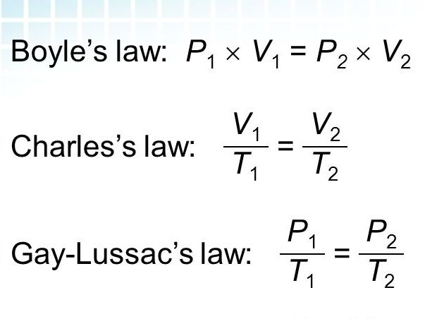 Gas Law, Pressure Law, Charles Law and Boyle's Law Worksheets & Answers