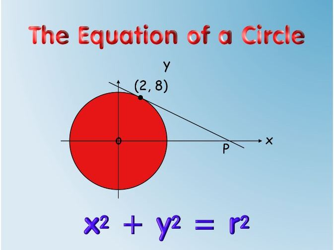 The Equation Of A Circle - 20 Questions For Top Level GCSE