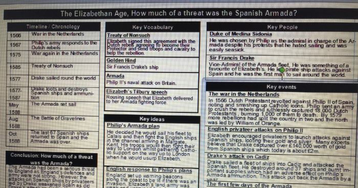 Knowledge Organisers Eduqas GCSE History, The Elizabethan Age 1558-1603