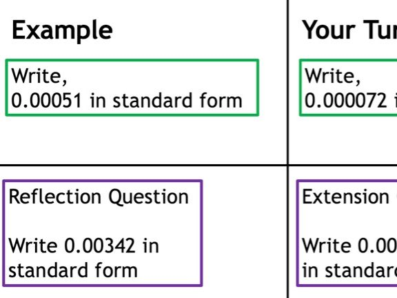 Introductory Lessons to Standard Form