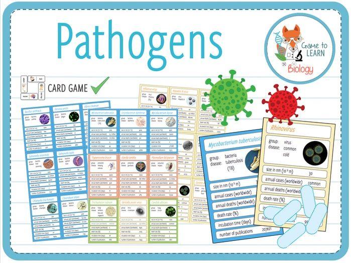 Pathogens - Trumps Card Game (KS3/4/5)