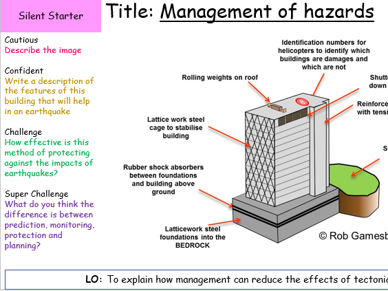 Management of hazards