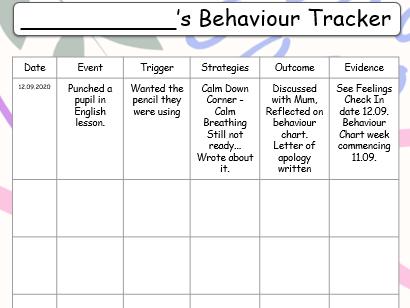 Calm Corner Collection Teacher Behaviour Tracker Editable