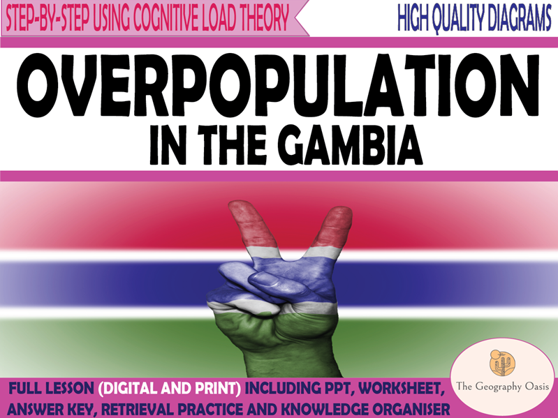 Overpopulation in The Gambia (Youthful Populations)