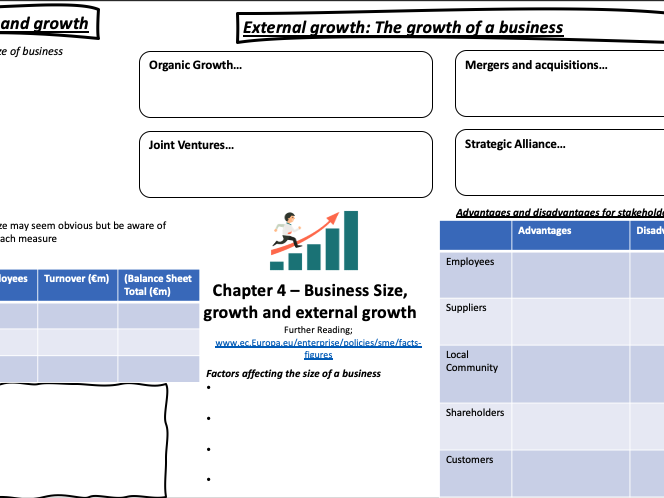 Business size, growth and external growth - mind map/knowledge organiser