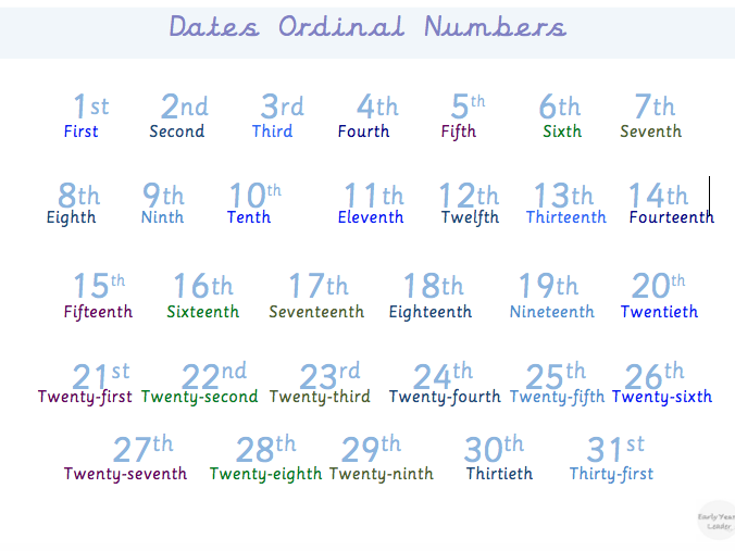 Dates Ordinal Numbers