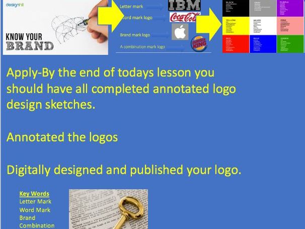 Logo Design Activity lesson for Unit 6 Media Campaigns