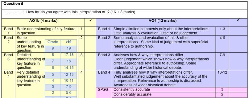 EDUQAS GCSE HISTORY - marking grids ALL Topics