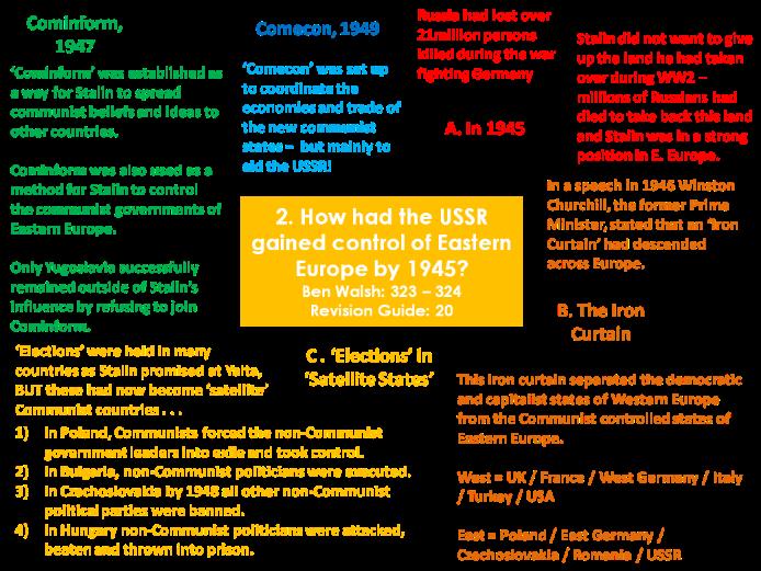 12 x Lessons GCSE History Cold War International Relations Cuba Vietnam