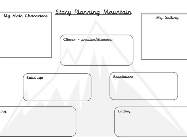 Story mountain by shhmakey teaching resources tes for Story planner free