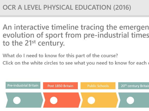 A Level PE (2016): OCR Interactive Timeline - overview of emergence and evolution of modern sport