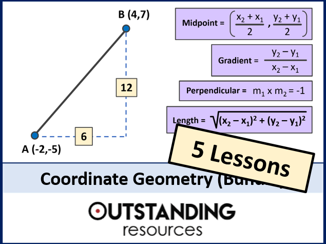 Coordinate Geometry (Linear Functions) BUNDLE (5 Lessons)