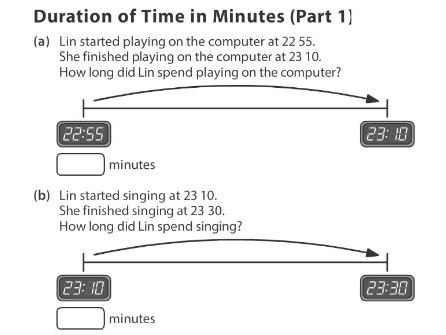 Duration of Time in Minutes (Part 1)