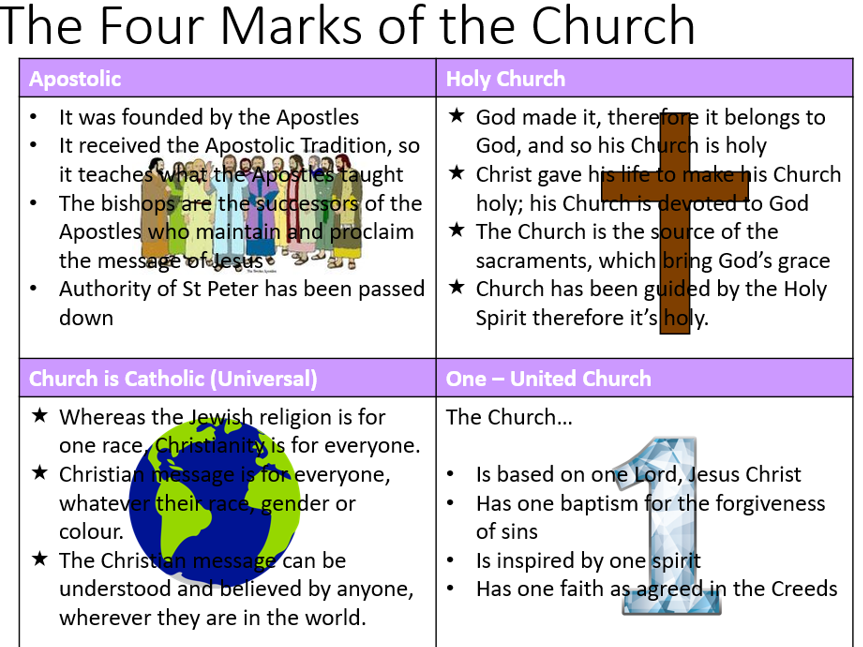 Edexcel GCSE (9-1) Religious Studies: Catholic Christianity Specification A - Paper 1 revision notes