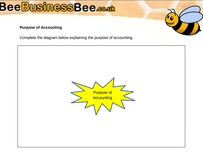 BTEC National Business, Personal Finance (Unit 3) - Purpose of Accounting Worksheet