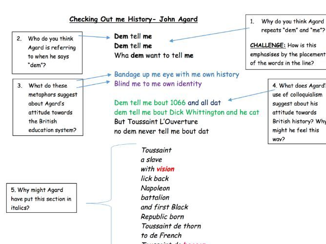 "GCSE Poetry Anthology: ""Checking out me history"" Analysis Task"